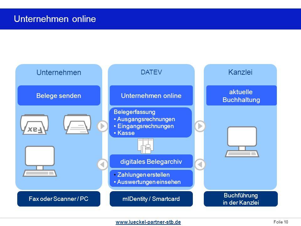 Folie 10 www.lueckel-partner-stb.de Kanzlei aktuelle Buchhaltung Unternehmen online Unternehmen Belege senden DATEV Unternehmen online digitales Beleg