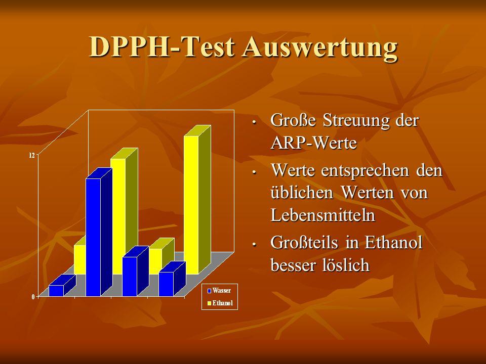 DPPH-Test Auswertung Große Streuung der ARP-Werte Große Streuung der ARP-Werte Werte entsprechen den üblichen Werten von Lebensmitteln Werte entsprechen den üblichen Werten von Lebensmitteln Großteils in Ethanol besser löslich Großteils in Ethanol besser löslich