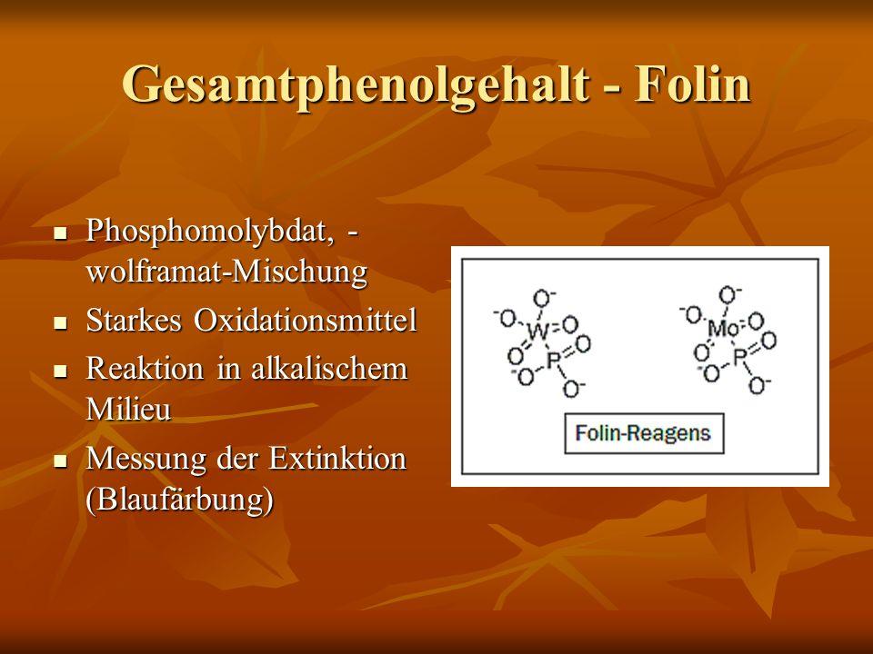 Folin-Auswertung Gleich gute Löslichkeit in Wasser und Ethanol Gleich gute Löslichkeit in Wasser und Ethanol Mittelwert liegt bei ~2,6% Mittelwert liegt bei ~2,6%