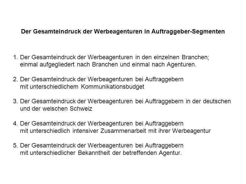 Der Gesamteindruck der Werbeagenturen in Auftraggeber-Segmenten 1.
