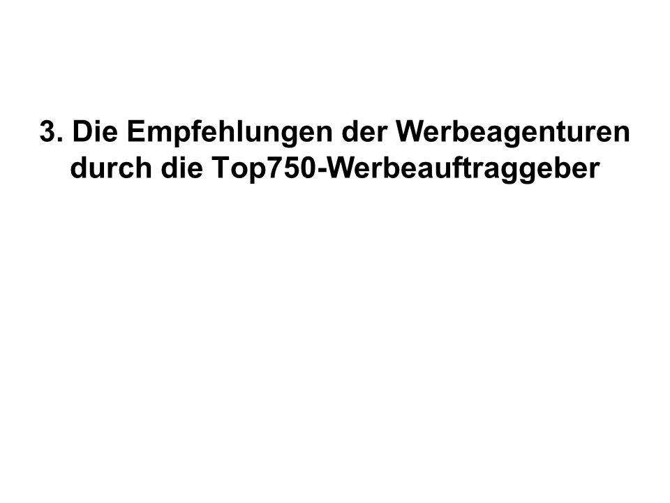 3. Die Empfehlungen der Werbeagenturen durch die Top750-Werbeauftraggeber