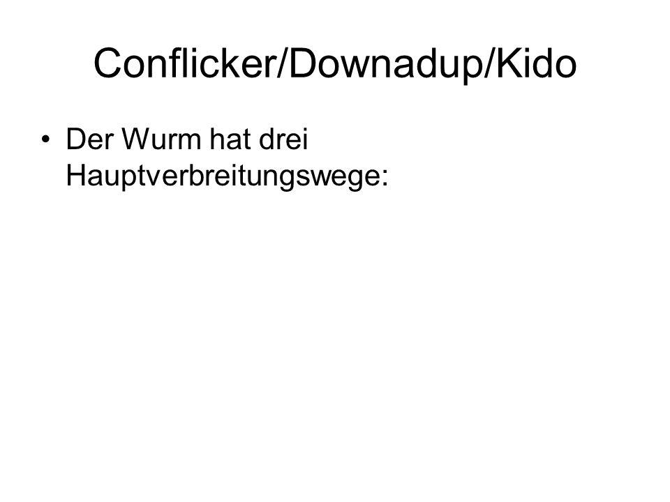 Conflicker/Downadup/Kido Der Wurm hat drei Hauptverbreitungswege: