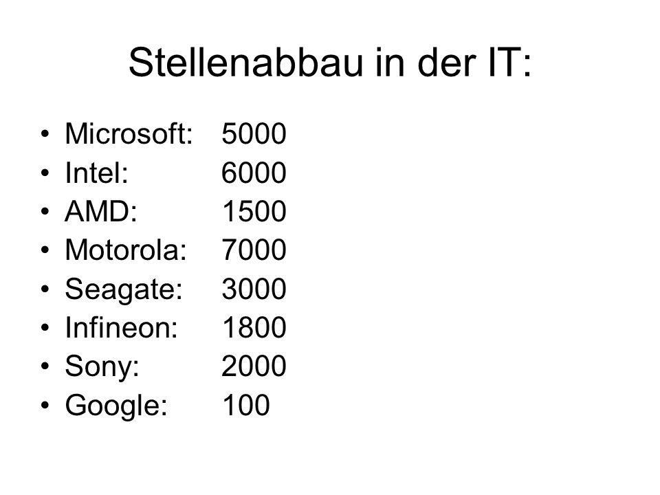 Stellenabbau in der IT: Microsoft: 5000 Intel: 6000 AMD: 1500 Motorola: 7000 Seagate: 3000 Infineon: 1800 Sony:2000 Google: 100