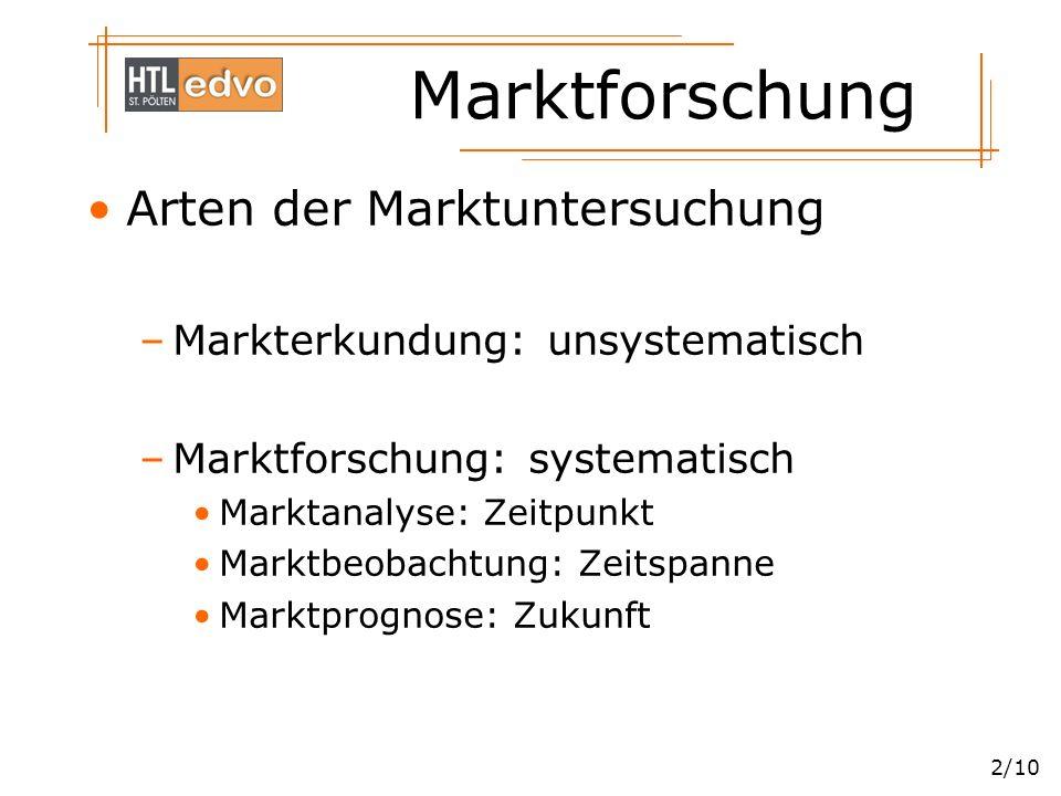 Marktforschung 2/10 Arten der Marktuntersuchung –Markterkundung: unsystematisch –Marktforschung: systematisch Marktanalyse: Zeitpunkt Marktbeobachtung: Zeitspanne Marktprognose: Zukunft