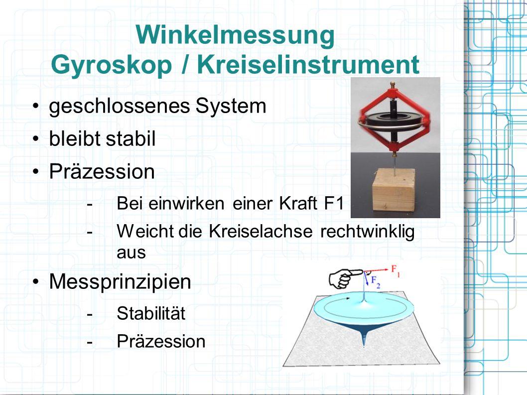 Winkelmessung Gyroskop / Kreiselinstrument geschlossenes System bleibt stabil Präzession -Bei einwirken einer Kraft F1 -Weicht die Kreiselachse rechtw