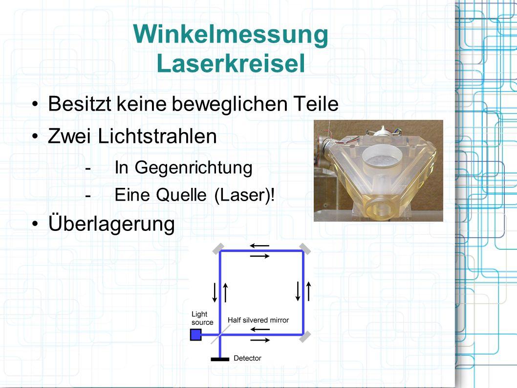 Winkelmessung Laserkreisel Besitzt keine beweglichen Teile Zwei Lichtstrahlen -In Gegenrichtung -Eine Quelle (Laser)! Überlagerung