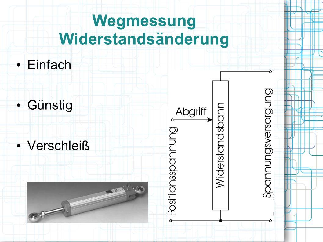 Winkelmessung Induktive Messung Unempfindlicher als opto-elektronische Verfahren Auswertung der Lage eines Magnetfeldes Polrad – Magnetfeldsensor – Hall-Sensor