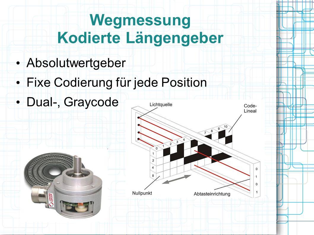 Wegmessung Kodierte Längengeber Absolutwertgeber Fixe Codierung für jede Position Dual-, Graycode