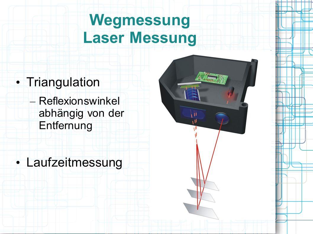 Wegmessung Laser Messung Triangulation – Reflexionswinkel abhängig von der Entfernung Laufzeitmessung
