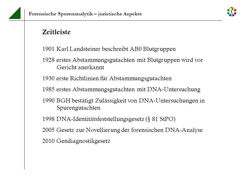 Forensische Spurenanalytik – juristische Aspekte Zeitleiste 1901 Karl Landsteiner beschreibt AB0 Blutgruppen 1928 erstes Abstammungsgutachten mit Blut