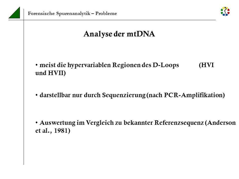 Forensische Spurenanalytik – Probleme Analyse der mtDNA meist die hypervariablen Regionen des D-Loops (HVI und HVII) Auswertung im Vergleich zu bekann