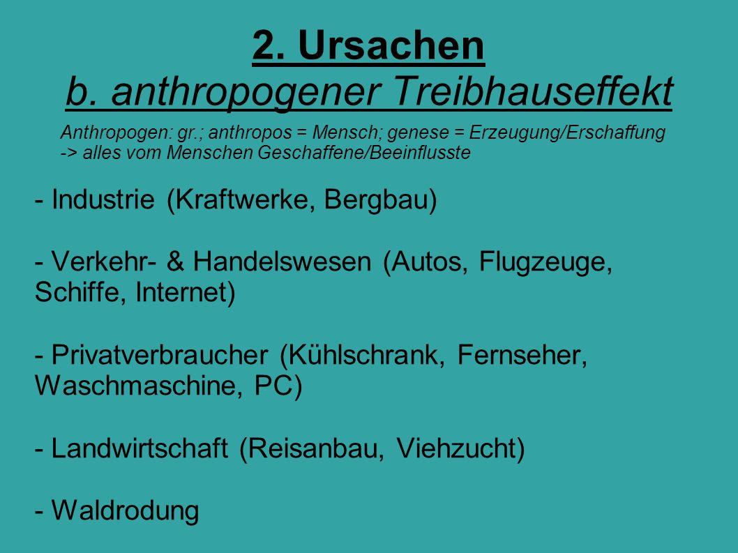 2. Ursachen b. anthropogener Treibhauseffekt - Industrie (Kraftwerke, Bergbau) - Verkehr- & Handelswesen (Autos, Flugzeuge, Schiffe, Internet) - Priva