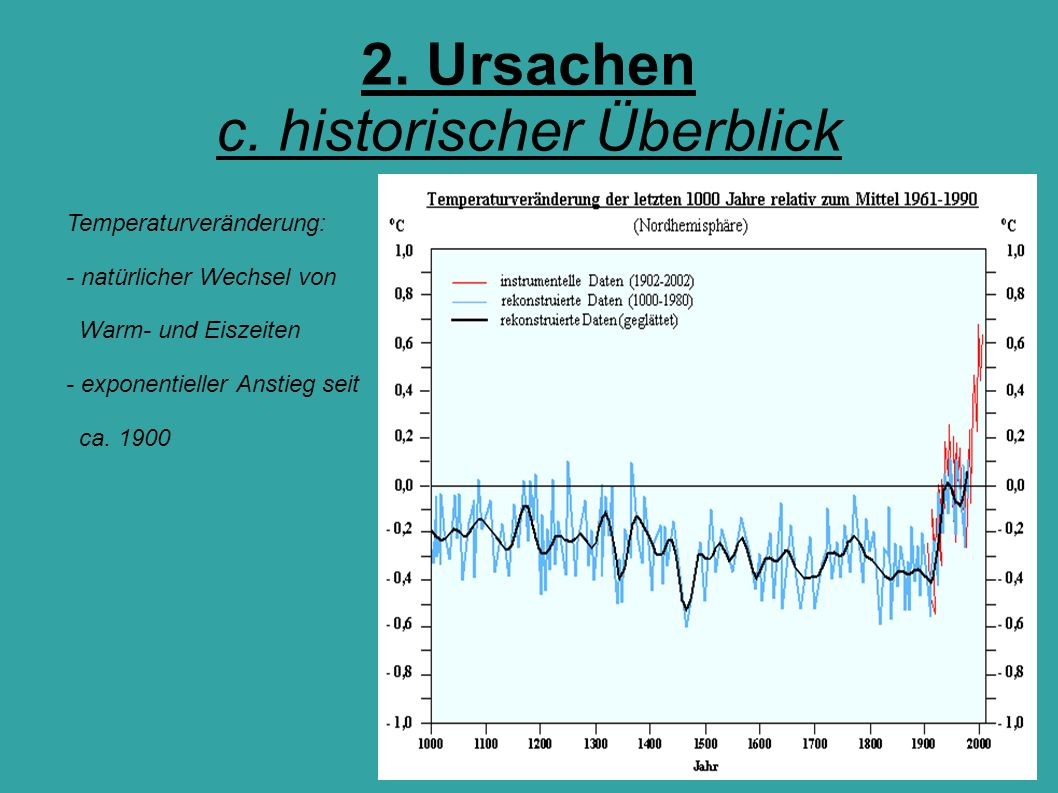 2. Ursachen c. historischer Überblick Temperaturveränderung: - natürlicher Wechsel von Warm- und Eiszeiten - exponentieller Anstieg seit ca. 1900