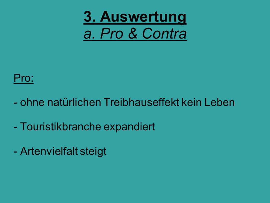 3.Auswertung a.