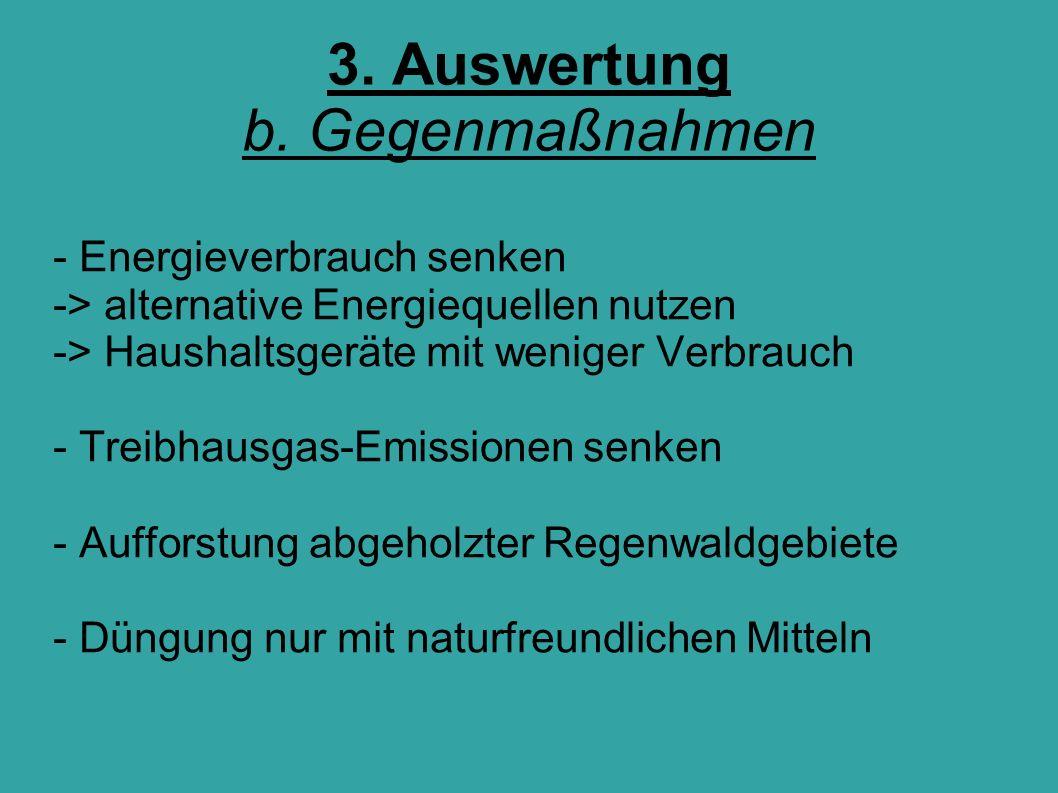 3.Auswertung b.