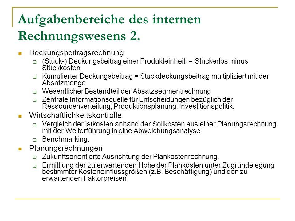 Aufgabenbereiche des internen Rechnungswesens 2.