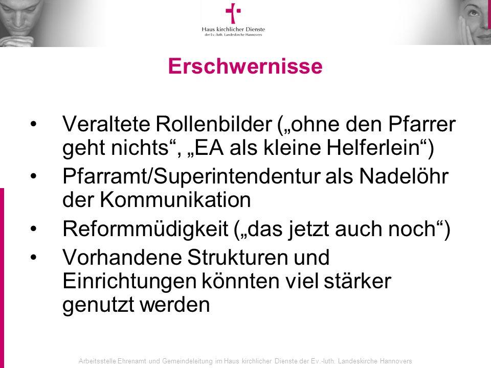 Arbeitsstelle Ehrenamt und Gemeindeleitung im Haus kirchlicher Dienste der Ev.-luth. Landeskirche Hannovers Erschwernisse Veraltete Rollenbilder (ohne
