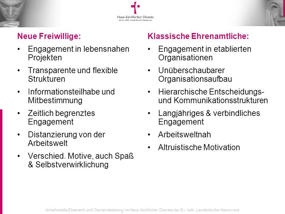 Arbeitsstelle Ehrenamt und Gemeindeleitung im Haus kirchlicher Dienste der Ev.-luth. Landeskirche Hannovers Neue Freiwillige: Engagement in lebensnahe