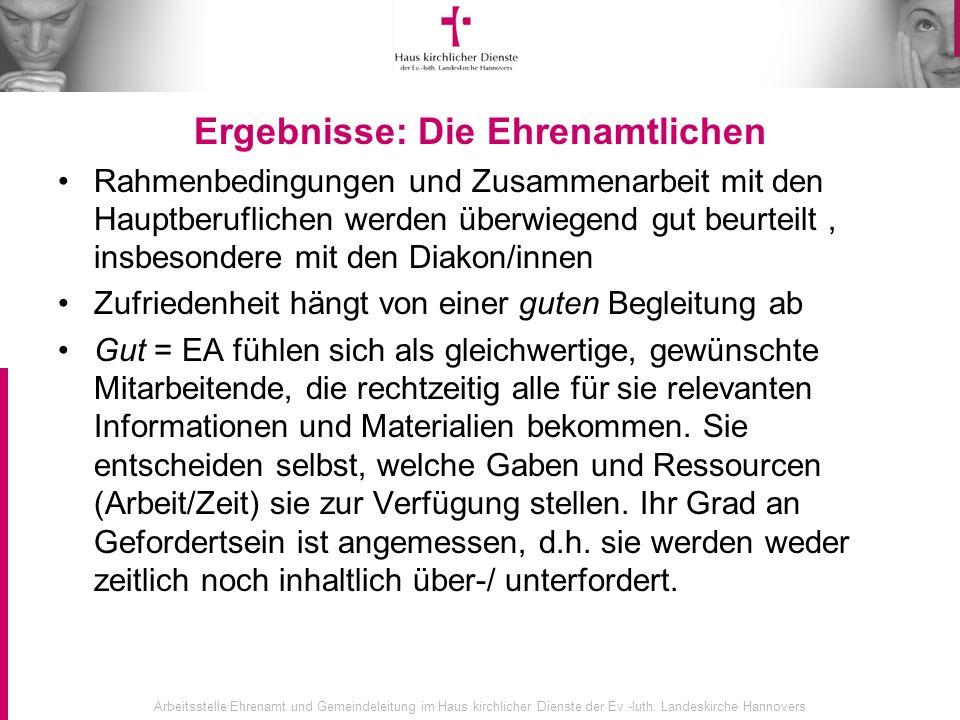 Arbeitsstelle Ehrenamt und Gemeindeleitung im Haus kirchlicher Dienste der Ev.-luth. Landeskirche Hannovers Ergebnisse: Die Ehrenamtlichen Rahmenbedin