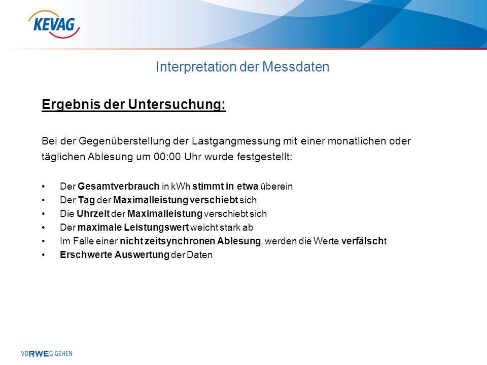 Interpretation der Messdaten Ergebnis der Untersuchung: Bei der Gegenüberstellung der Lastgangmessung mit einer monatlichen oder täglichen Ablesung um
