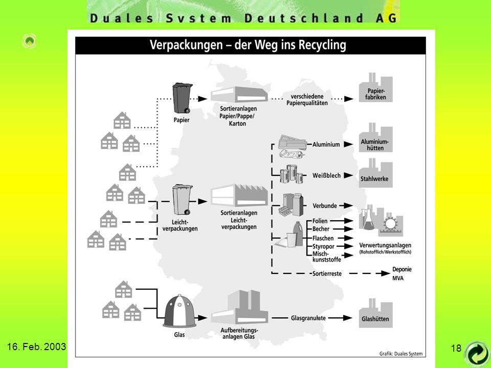 16. Feb. 2003 Janka - DSD AG18