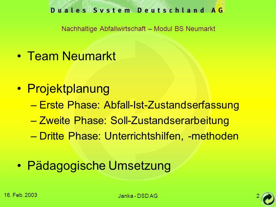16. Feb. 2003 Janka - DSD AG3 Nachhaltige Abfallwirtschaft – Modul BS Neumarkt