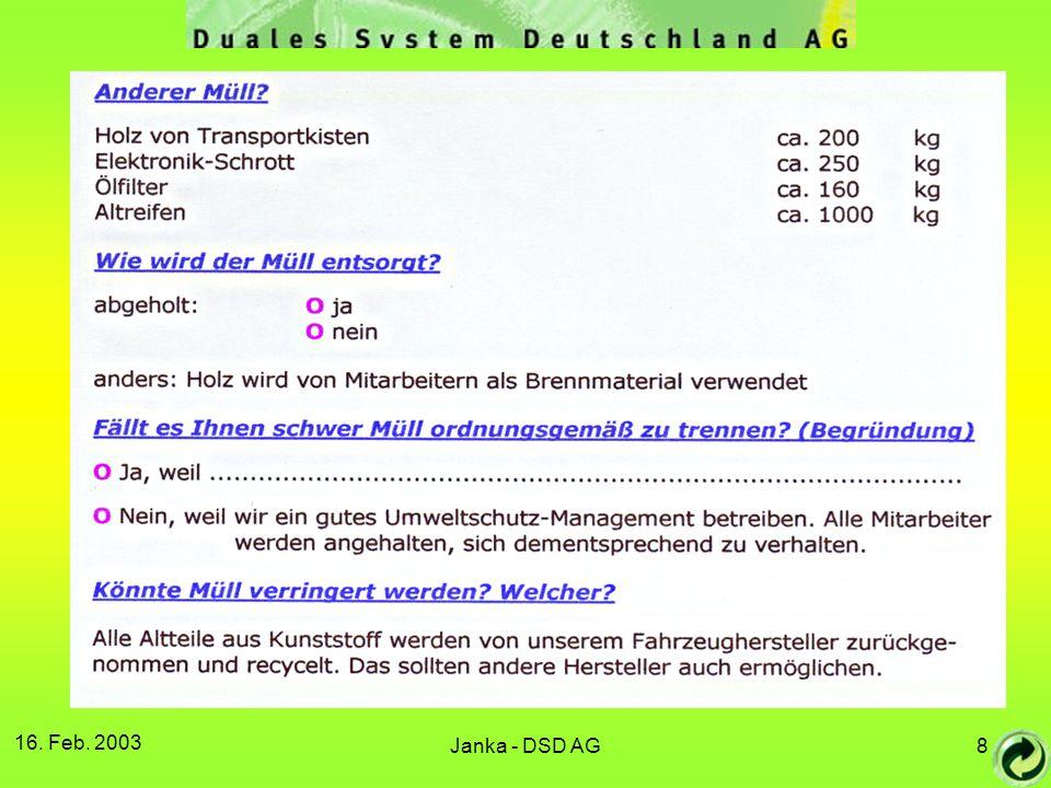 16. Feb. 2003 Janka - DSD AG19 BMU Abfall-Stadtplan