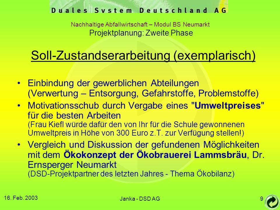 16. Feb. 2003 Janka - DSD AG20 BMU Abfall-Stadtplan