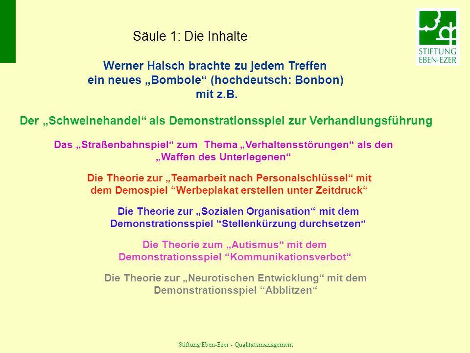 Stiftung Eben-Ezer - Qualitätsmanagement Werner Haisch brachte zu jedem Treffen ein neues Bombole (hochdeutsch: Bonbon) mit z.B.