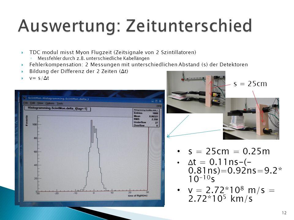 TDC modul misst Myon Flugzeit (Zeitsignale von 2 Szintillatoren) Messfehler durch z.B. unterschiedliche Kabellängen Fehlerkompensation: 2 Messungen mi