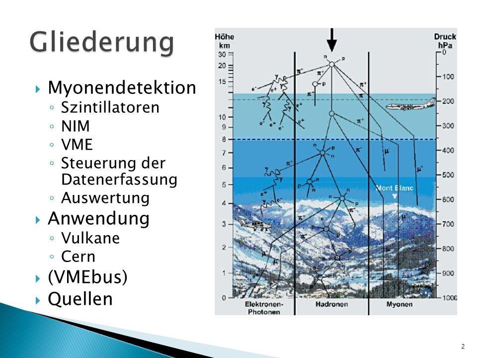 Myonendetektion Szintillatoren NIM VME Steuerung der Datenerfassung Auswertung Anwendung Vulkane Cern (VMEbus) Quellen 2