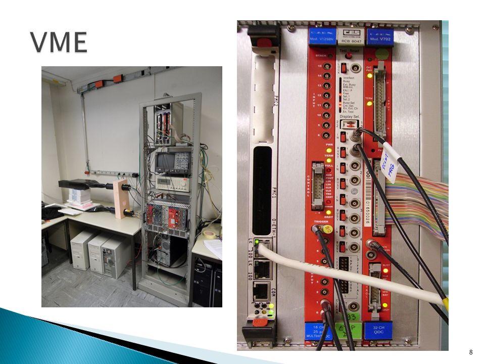 ATLAS TDAQ Software für ATLAS-Experiment entwickelt ist auf beliebig kleine Systeme anwendbar 9
