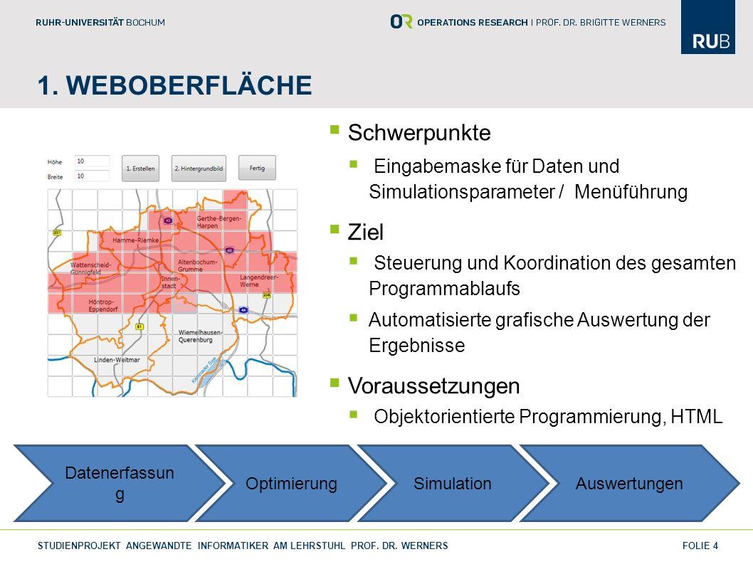 1. WEBOBERFLÄCHE Schwerpunkte Eingabemaske für Daten und Simulationsparameter / Menüführung Ziel Steuerung und Koordination des gesamten Programmablau