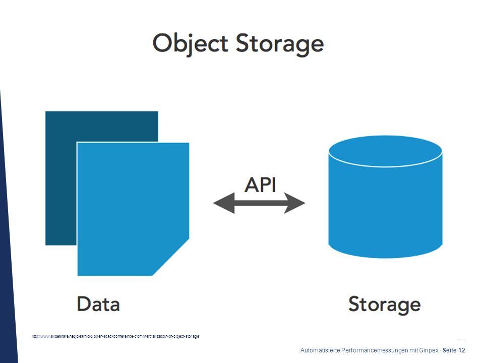 · Automatisierte Performancemessungen mit Ginpex · Seite 12 http://www.slideshare.net/joearnold/open-stackconference-commercialization-of-object-stora
