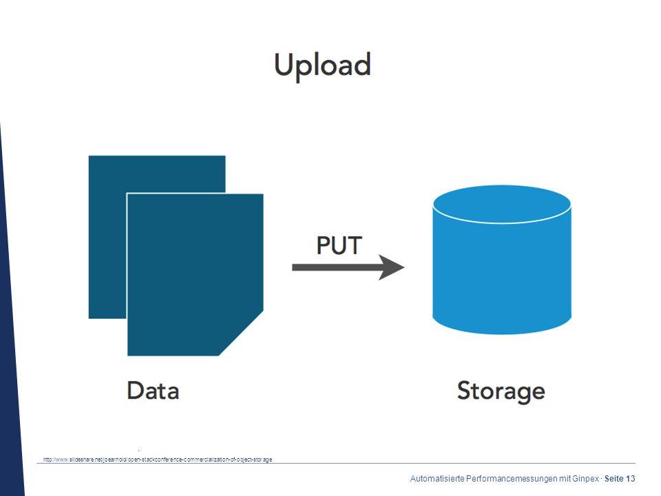 · Automatisierte Performancemessungen mit Ginpex · Seite 13 http://www.slideshare.net/joearnold/open-stackconference-commercialization-of-object-storage