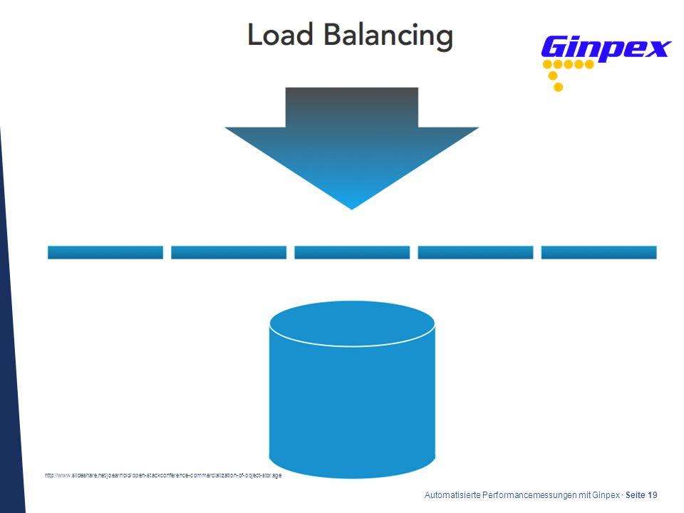 · Automatisierte Performancemessungen mit Ginpex · Seite 19 http://www.slideshare.net/joearnold/open-stackconference-commercialization-of-object-storage