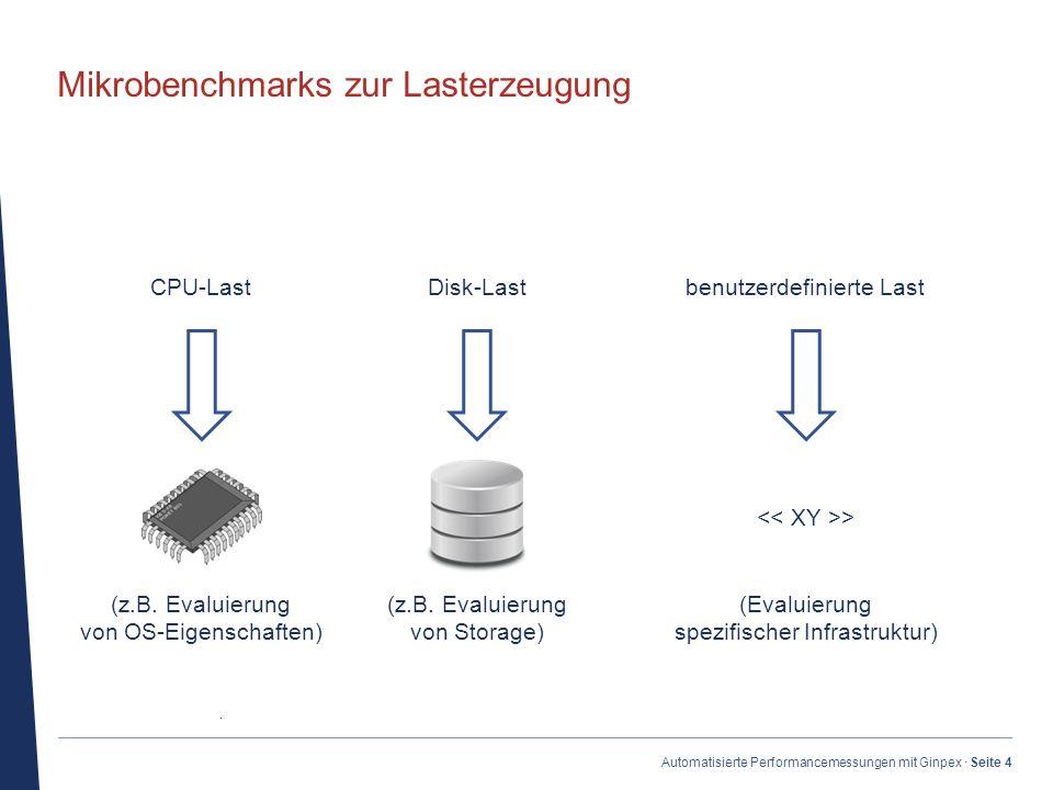 · Automatisierte Performancemessungen mit Ginpex · Seite 4 Mikrobenchmarks zur Lasterzeugung CPU-Last (z.B.