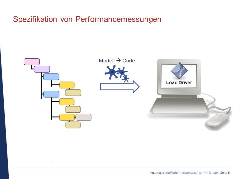 · Automatisierte Performancemessungen mit Ginpex · Seite 5 Spezifikation von Performancemessungen Load Driver Modell Code