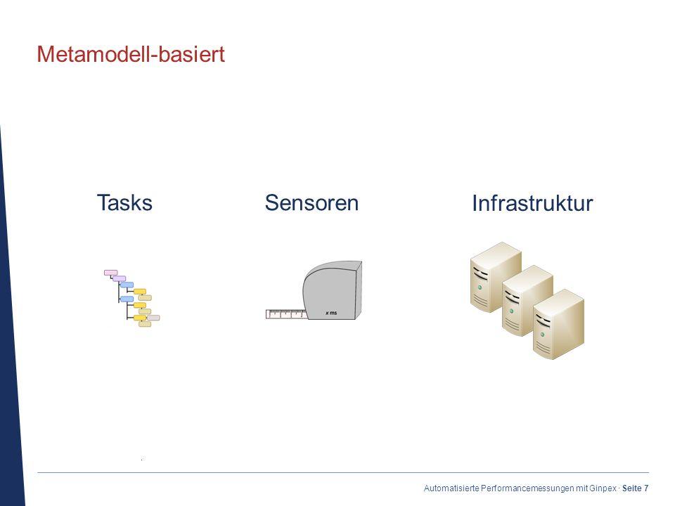 · Automatisierte Performancemessungen mit Ginpex · Seite 7 Metamodell-basiert TasksSensoren Infrastruktur