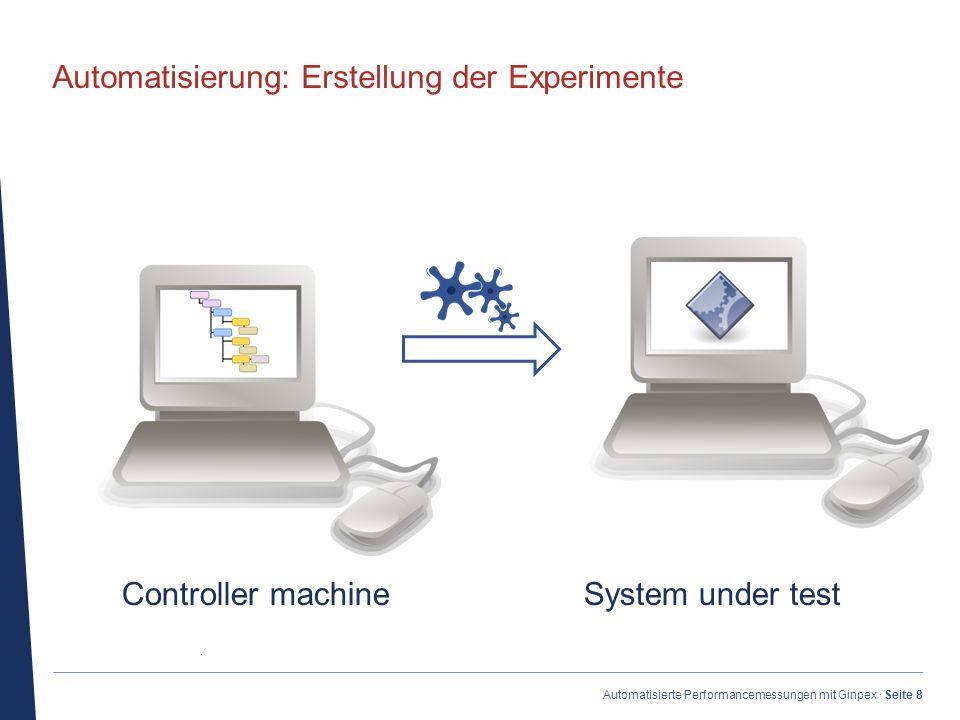 · Automatisierte Performancemessungen mit Ginpex · Seite 8 Automatisierung: Erstellung der Experimente Controller machineSystem under test