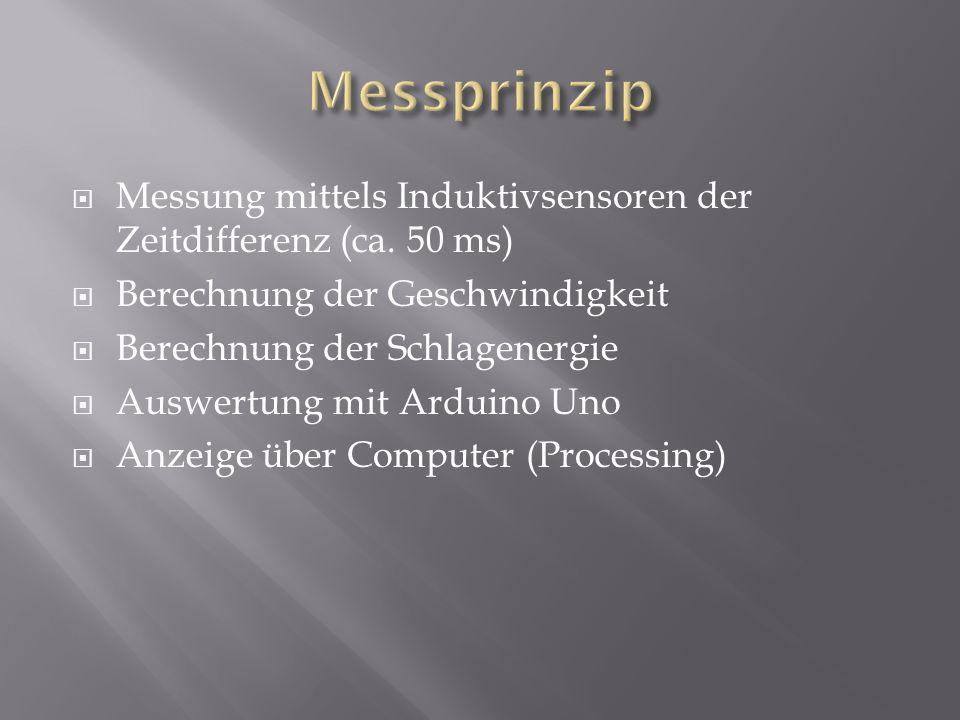 Messung mittels Induktivsensoren der Zeitdifferenz (ca.