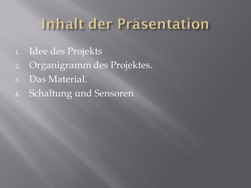 1. Idee des Projekts 2. Organigramm des Projektes. 3. Das Material. 4. Schaltung und Sensoren