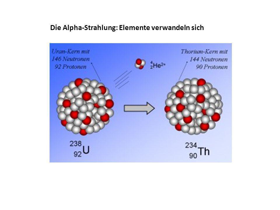 Die Alpha-Strahlung: Elemente verwandeln sich