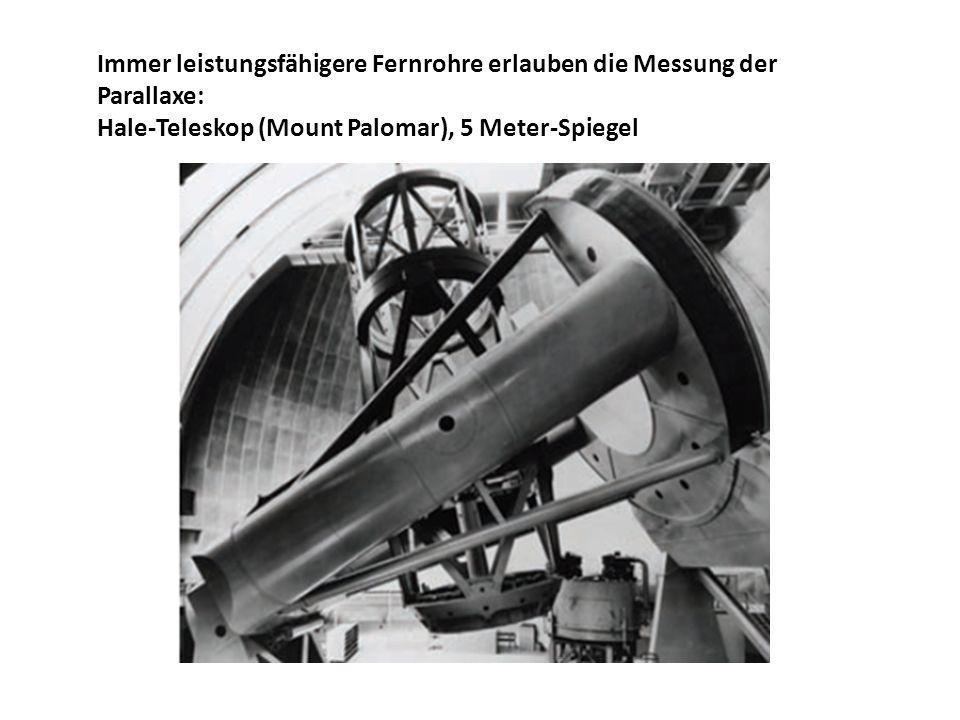 Immer leistungsfähigere Fernrohre erlauben die Messung der Parallaxe: Hale-Teleskop (Mount Palomar), 5 Meter-Spiegel