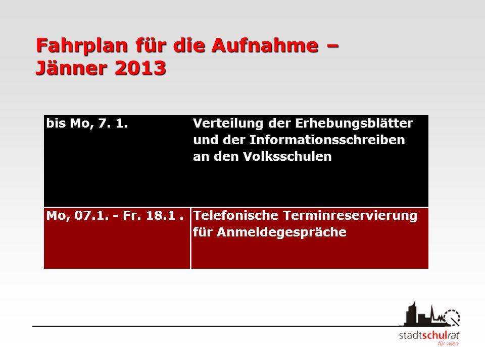 Fahrplan für die Aufnahme – Jänner 2013 bis Mo, 7. 1. Verteilung der Erhebungsblätter und der Informationsschreiben an den Volksschulen Mo, 07.1. - Fr