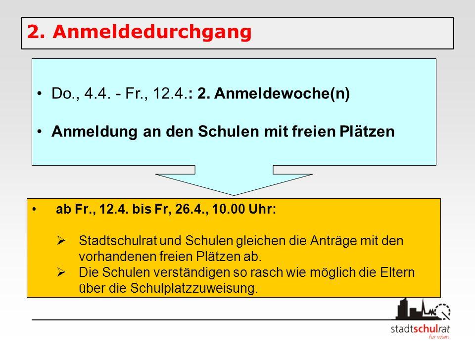 2. Anmeldedurchgang Do., 4.4. - Fr., 12.4.: 2. Anmeldewoche(n) Anmeldung an den Schulen mit freien Plätzen ab Fr., 12.4. bis Fr, 26.4., 10.00 Uhr: Sta