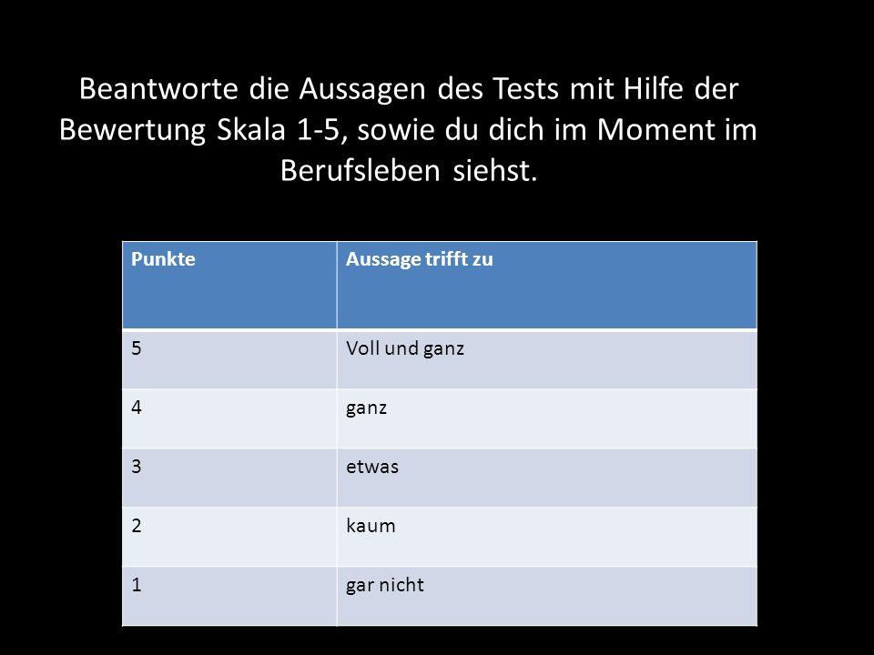 Beantworte die Aussagen des Tests mit Hilfe der Bewertung Skala 1-5, sowie du dich im Moment im Berufsleben siehst. PunkteAussage trifft zu 5Voll und