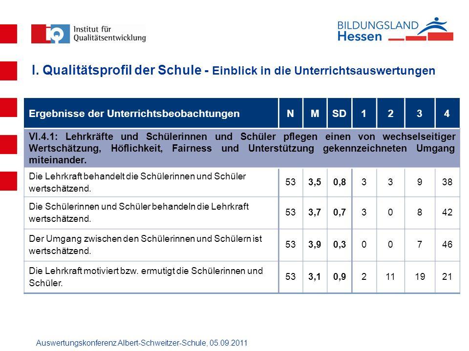 Auswertungskonferenz Albert-Schweitzer-Schule, 05.09.2011 Ergebnisse der UnterrichtsbeobachtungenNMSD1234 VI.4.1: Lehrkräfte und Schülerinnen und Schü