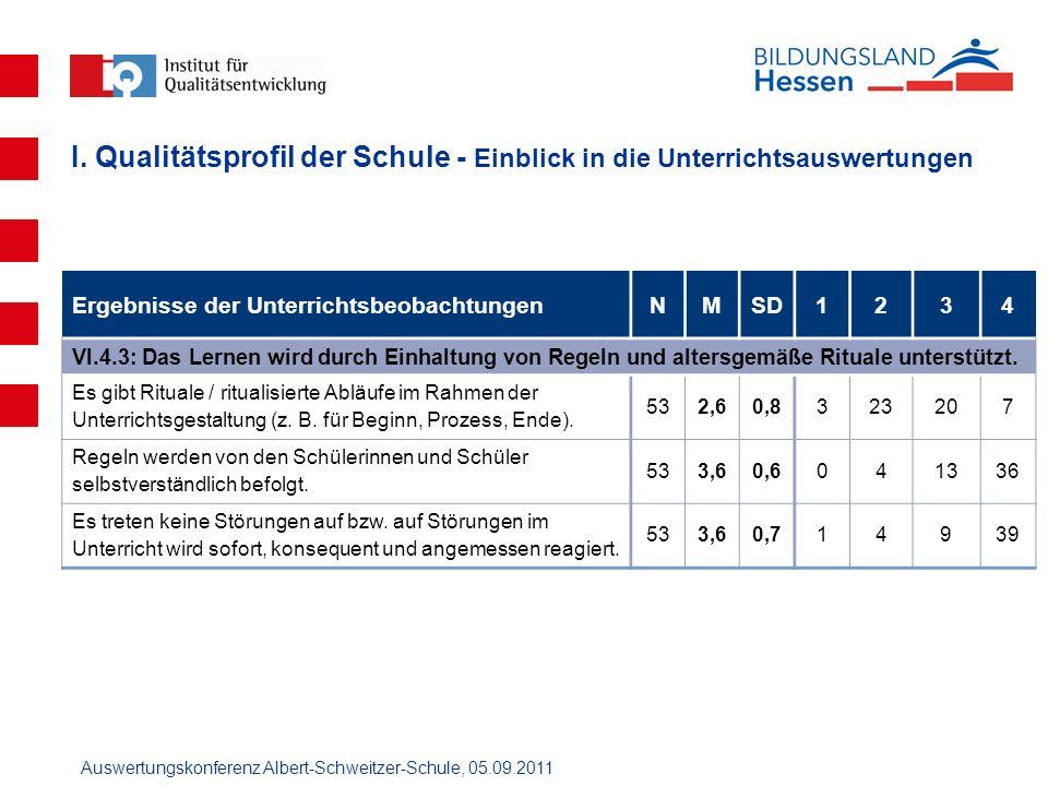 Auswertungskonferenz Albert-Schweitzer-Schule, 05.09.2011 Ergebnisse der UnterrichtsbeobachtungenNMSD1234 VI.4.3: Das Lernen wird durch Einhaltung von