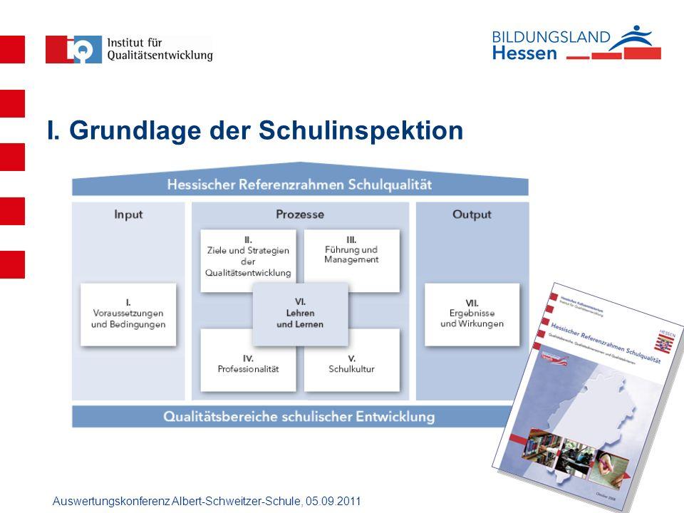 Auswertungskonferenz Albert-Schweitzer-Schule, 05.09.2011 I. Grundlage der Schulinspektion